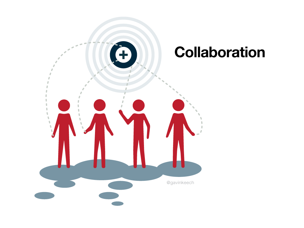 Guidelines for Group Collaboration and Emergence | emergent by design