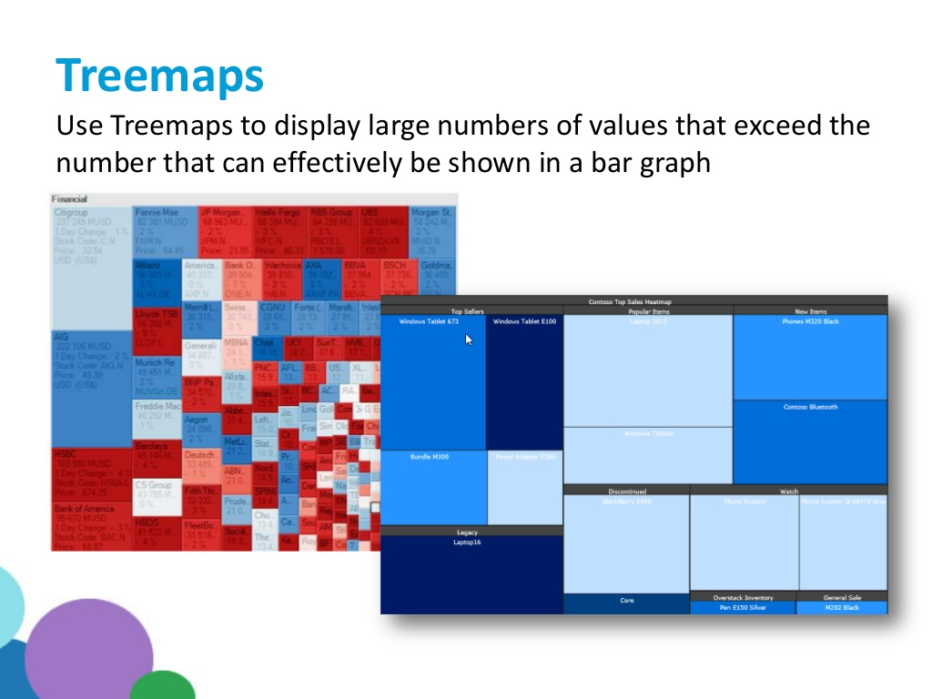 Background MappingVisual location context